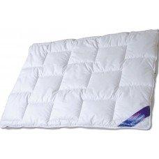 Антиалергенний текстиль (подушки,ковдри,наматрацники).Частина 4